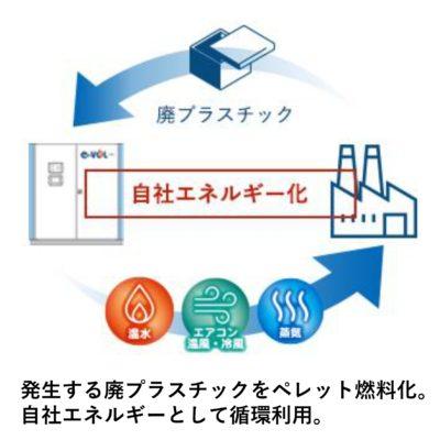 web-e-pep_page-0001-400x400