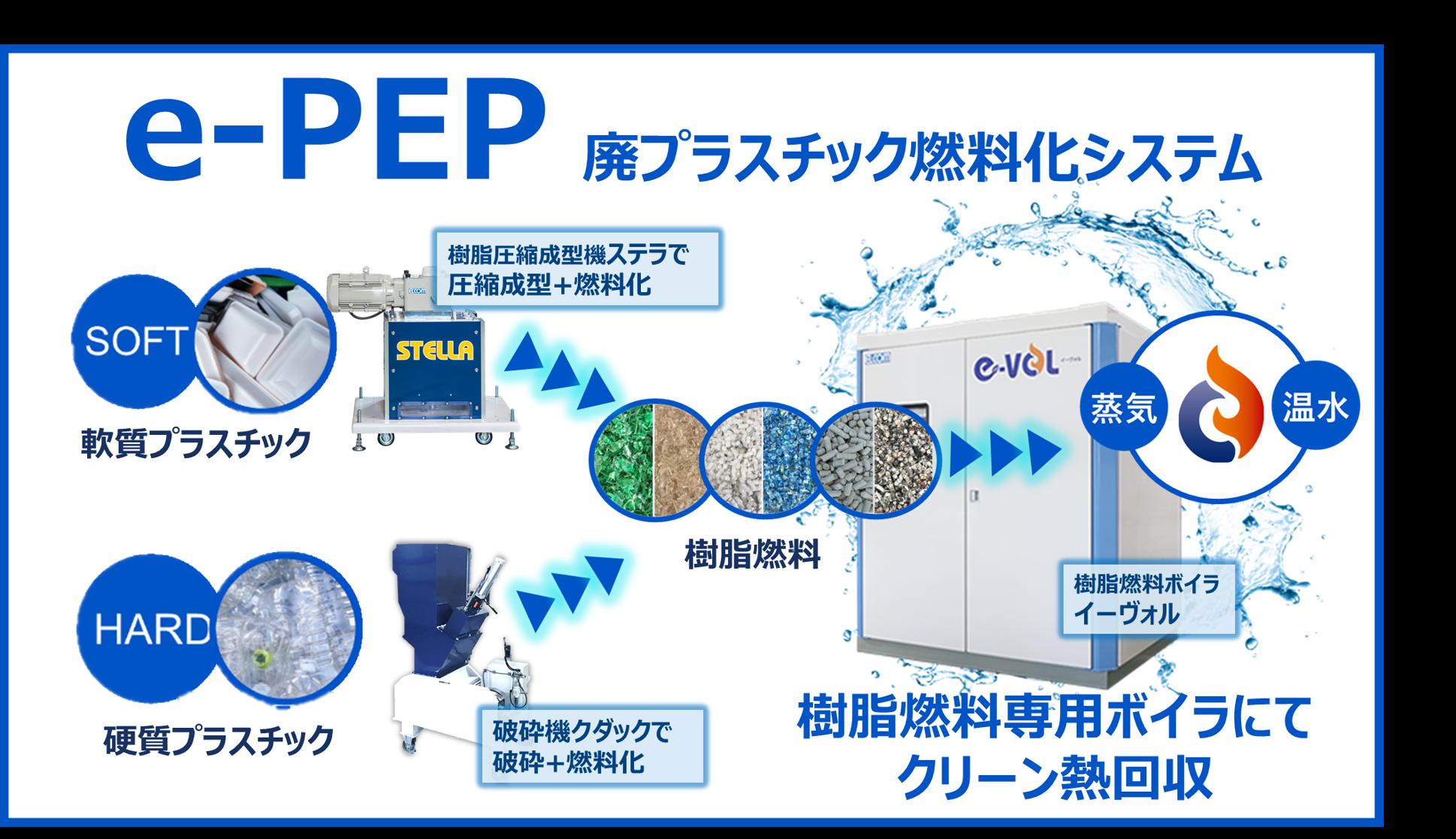 e-PEPシステム
